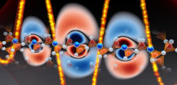 Eine gelbe Lichtwelle (von links kommend) erfasst Atome im Siliciumoxid. Deren Elektronen (blau-rot) kommen ins Schwingen, nehmen also die Energie des Lichts auf. Am Ende des Zyklus haben sie die zusätzliche Energie wieder abgegeben.  Die Messung des zeitlichen Ablaufs des Lichtfeldes nach dessen Durchlauf durch das Silicium gewährt erstmals direkte Einblicke in die Attosekunden-schnelle Elektronenbewegungen, die Licht in einem Festkörper verursacht. (Grafik: Christian Hackenberger / MPQ)