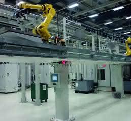 Roboterportalachsen