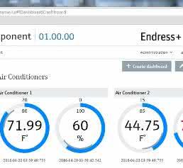 Dashboard der Endress+Hauser Integration Component