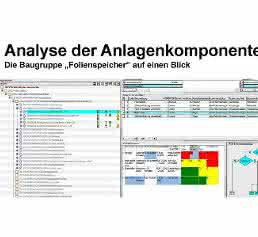 Analyse der Anlagenkomponenten