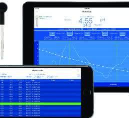 Hanna Instruments will die smarten Labore der Zukunft noch ein bisschen smarter machen und verwandelt mit einer innovativen App das Smartphone in ein leistungsfähiges Universal-pH-Meter.