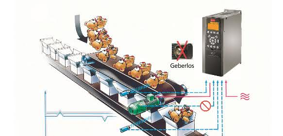 Integrated Motion Control Danfoss Drives