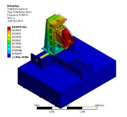 Ansys 17