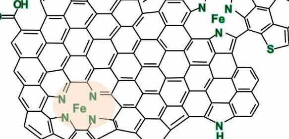 Nanoinsel aus Graphen