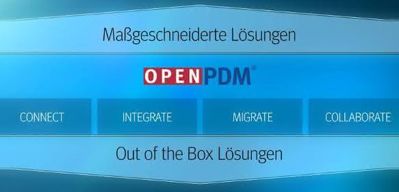Systembaukasten OpenPDM
