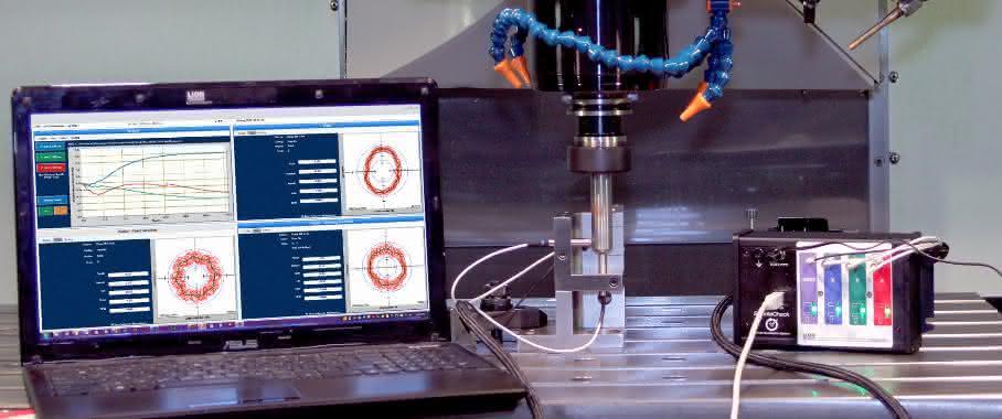 SpindleCheck von IBS Precision Engineering