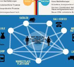 Grafik KPS