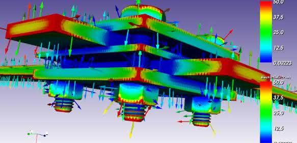 Simulation elektromagnetischer Felder