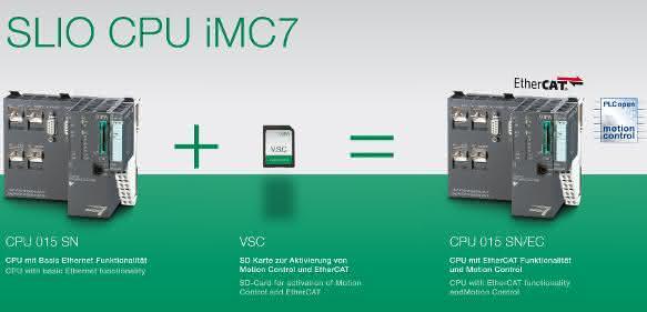 VIPA SLIO CPU iMC7