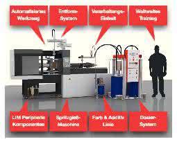 ELMET Elastomere Produktions- und Dienstleistungs GmbH