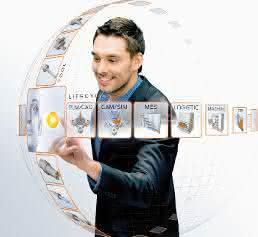 Der virtuelle Kreislauf des Tool Lifecycle Management