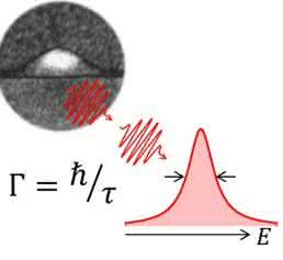 Bild eines Halbleiter-Quantenpunktes, der einen Zug einzelner und identischer Photonen emittiert. (© Universität Basel)