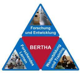 Lernfabrik in Bremen