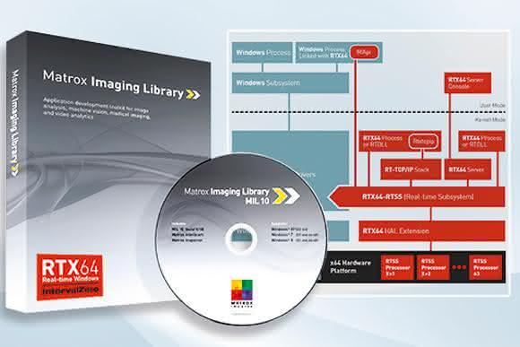 Vision-Software Bibliothek