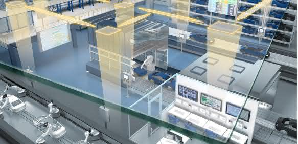 Einheitliches Softwarekonzept zur Steuerung der Fertigung