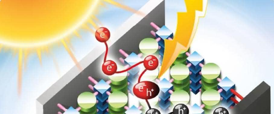 Organische Solarzelle aus einer metall-organischen Gerüstverbindung