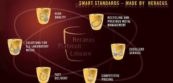Platin-Standards