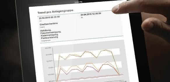 zenon-EDMS Report Trend pro Anlagengruppe