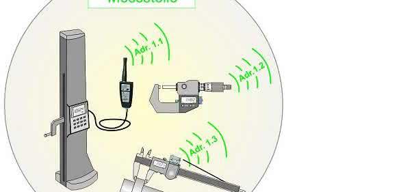 BRit-rf1-Funksystem