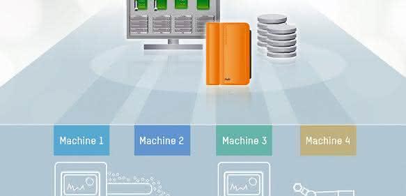 Betriebs- und Prozessdaten