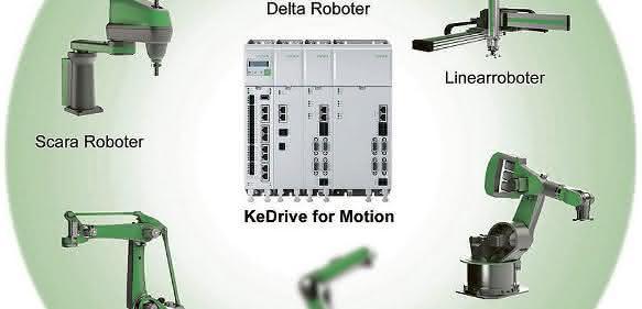 Kedrive for Motion