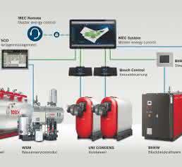 MEC System vereint Energieerzeugungsanlagen