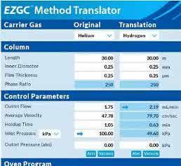 GC-Methodenübersetzung
