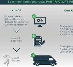 Part Factory Kundenvorteile