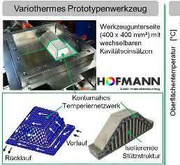 Variotherme Werkzeugtechnik