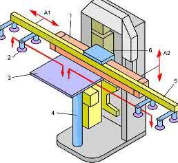 Lineararm-Zuführgerät