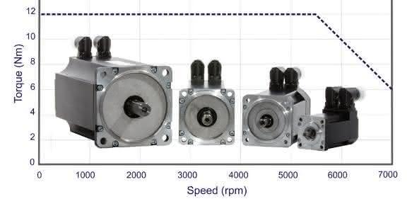 Ferrocontrol Kompaktmotor