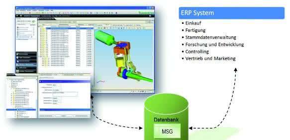 Softwareentwicklung: ComputerKomplett ASCAD und Siemens PLM Software erweitern Partnerschaft