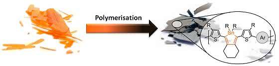 Neues organisches Halbleiter-Material aus Kiel: Organisches Zinn in Polymeren steigert ihre Lichtabsorption