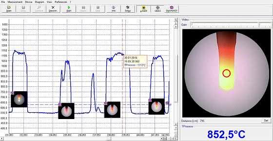 Video-Pyrometer: IR-Thermometer mit automatischer Schnappschussfunktion