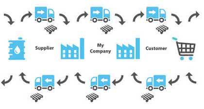 Proaktive Steuerung des Behälterpools in der gesamten Supply Chain: Hi, hallo! Wenn der Behälter spricht