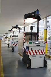 Steuerungs- und Softwarelösungen: Transport- und Materialflusssysteme vernetzen