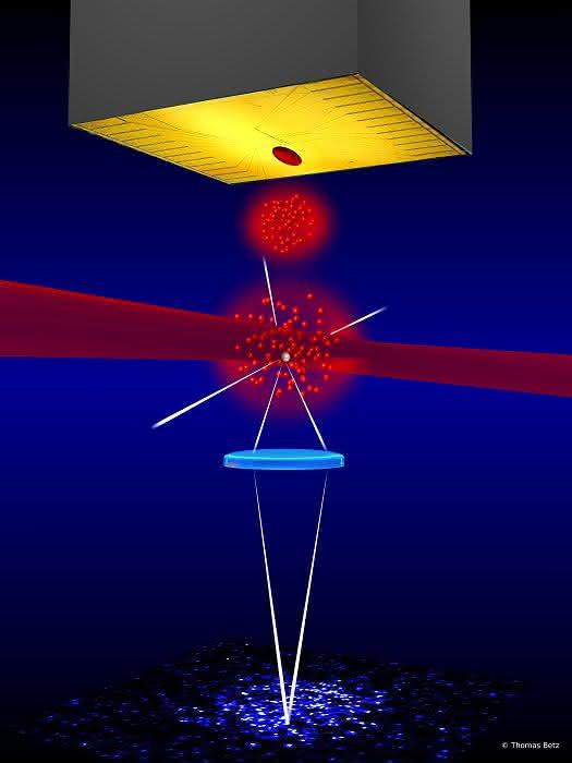 Geschüttelt, nicht gerührt: Kontrolle über komplexe Systeme vieler Quantenteilchen