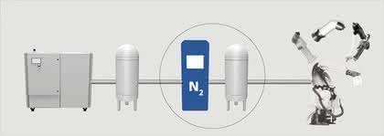 Nasslackapplikation: Lack mit Stickstoff zerstäuben