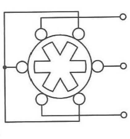 Der Elektromotor bildet als elektro-mechanischer Energiewandler den Kern des Antriebssystems: Energieeffizientes Moment aus der Reluktanz