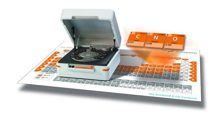 Neue Röntgenfluoreszenz-Spektrometer: Analyse auch leichter Elemente