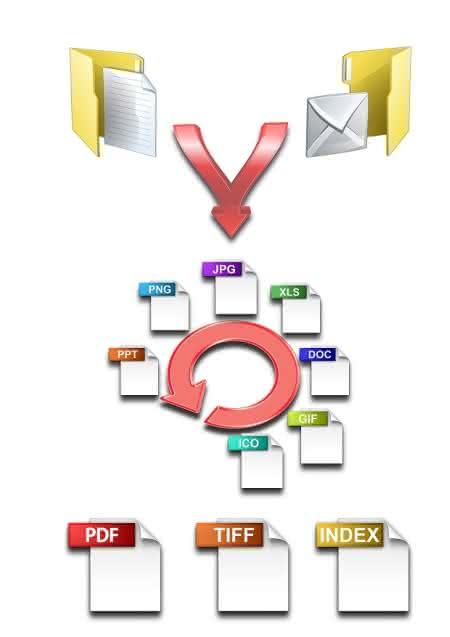 Wirtschaft + Unternehmen: Cebit: Bilddateien und Dokumente automatisiert verarbeiten
