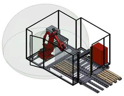 Modulare Roboterzelle im Bausatz: Welche Zelle passt zu mir?