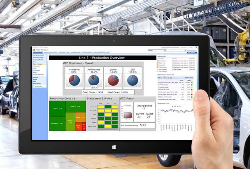 Rockwell  Factory Talk Software:: Software für mehr Durchblick