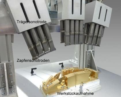 Ultraschall-Schweißmaschinen: Auch für Class-A Oberflächen