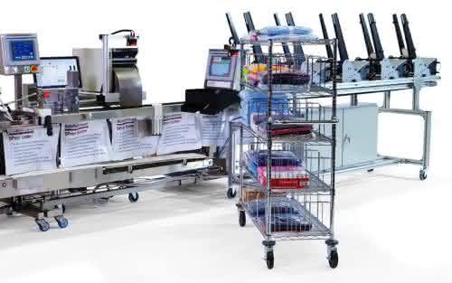 Fulfillment-Systemlösungen: Verpackungsprozesse automatisieren