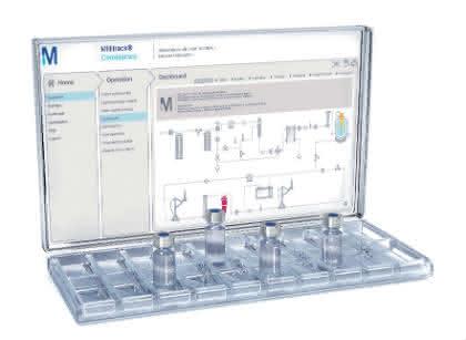 Reinstwasser/Wasseranalytik: E-Lösung für die Konformität und Optimierung von Laborwassersystemen