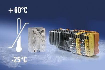 I/O-Module: Temperaturbereich erweitert