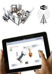 System Monitoring: Komfortable Fernüberwachung