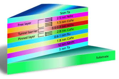 : PANalytical führt neue RFA-Analysensoftware ein
