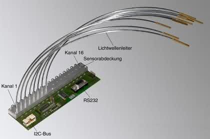 Testen elektronischer Flachbaugruppen: